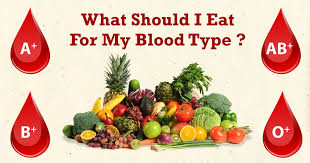 Blood Group Diet Diet Based On Blood Type O A B Ab