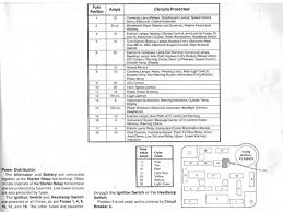 the lincoln mark vii club • view topic fuse panel diagram for 88 re fuse panel diagram for 88 lsc