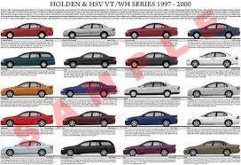 Vf Commodore Colours Chart Holden Vt Commodore Series Model Chart Holden Commodore