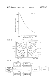 patent us4237368 temperature sensor for glass ceramic cooktop patent drawing