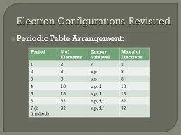 The Periodic Table Chemistry.  Stanislao Cannizzaro ( ) Found a ...
