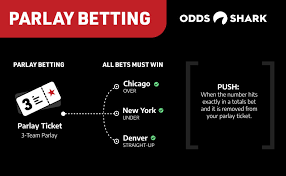 Round Robin Parlay Chart How Do Parlays Work In Sports Betting Odds Shark