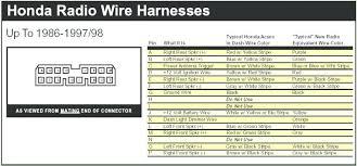98 honda civic radio wiring diagram collection electrical wiring 2010 honda civic radio wiring diagram at 2007 Honda Civic Radio Wiring Diagram