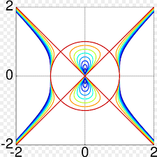 devil s curve circle equation line s curve png 1024 1024 free transpa devils curve png