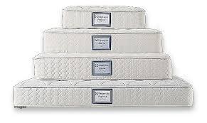 Amazing of Full Bed Vs Queen Bed Queen Vs Full Bed Size Cars Twin Bed Queen