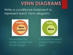 Write A Conditional Statement From The Venn Diagram Conditional Statements Ppt Download