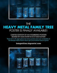 Heavy Metal Genealogy Chart Heavy Metal Family Tree Poster