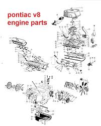 v8 engine drawing at paintingvalley com explore collection of v8 722x900 pontiac engine parts drawing chicago muscle car parts v8 engine drawing