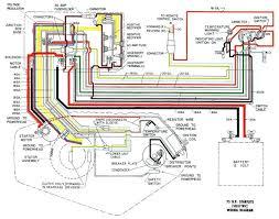 75843c evinrude wiring diagram wiring diagrams best omc johnson wiring diagram 50 wiring diagram library evinrude starter spins but won t 75843c evinrude wiring diagram
