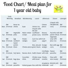 1 Year Old Baby Food Chart 12 Month Baby Food Chart Indian Meal Plan For 1 Year Old