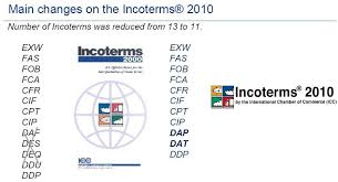 Incoterms What Happened To The Portcullis