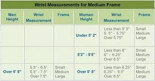 Is There A Correlation Between Wrist Size And Ideal Frame