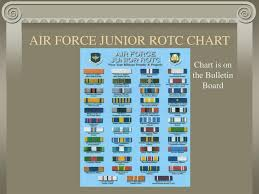 Ppt Air Force Junior R O T C Awards And Decorations