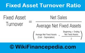 Fixed Asset Turnover Ratio Definition Analysis Formula Example