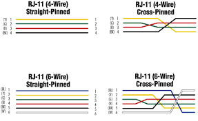 telephone wiring diagram rj11 efcaviation com How To Make A Rj11 Telephone Extension Cable Wiring Diagram telephone wiring diagram rj11 rj11 pinout diagram wires rj wiring diagram annavernon cat wiring ,