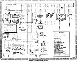 vw polo wiring diagram efcaviation com vw polo 2006 wiring diagram at Vw Wiring Diagrams Free Downloads