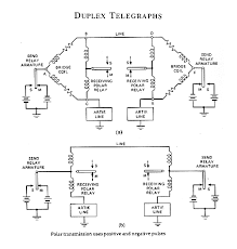 twinkle toes engineering Quadruplex Telegraph at Wired Telegraph Circuit Diagram