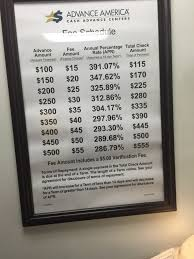 Advance America Rate Chart Photos For Advance America Yelp