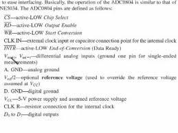 Sec 15 09 To 10 Sar Method And Adc Ics Youtube
