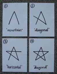 How To Draw A Star Design Great Way To Teach Stars To Kinders Did This Before And The