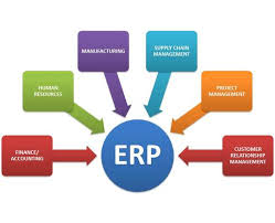 Enterprise Resource Planning Services Urvar Technology