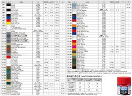 Craft Paint Conversion Chart Tamiya Color Lacquer Paint Compatibility Table Matching