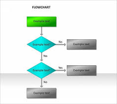 Comprehensive Easy Flow Chart In Excel Flow Chart Template