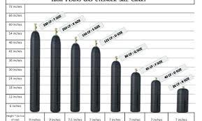 Oxygen Cylinder Size Chart Efficient Oxygen Tank Cylinder Sizes Oxygen Tank Chart