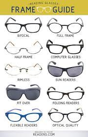 Reading Glasses Frame Guide