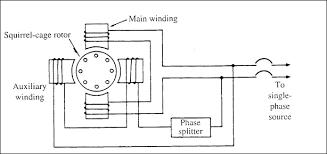 split phase induction motor