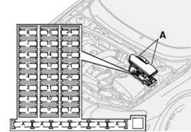 volvo s80 2001 fuse box diagram auto genius volvo s80 2001 fuse box diagram