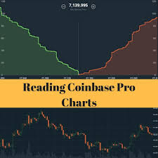 Reading Price Charts Cryptocurrency Reading Depth And Price Charts Coinbase Pro