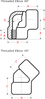 Threaded Pipe Fitting Dimensions Chart Dimensions Of Threaded Elbows 90 And 45 Degrees Nps 1 2 To
