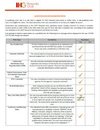 Ihg Rewards Club Reference Guide Qualifying Non