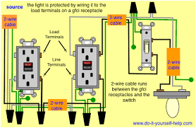 wiring diagrams for a gfci outlet do it yourself help com Receptacle Wiring gfci wiring protected light receptacle wiring diagram