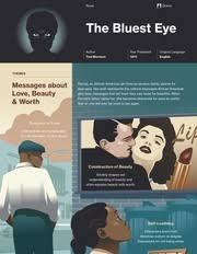 bluest eye essay b the bluest eye essay toni morrisons novel  the bluest eye thumbnail