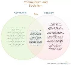 Socialism And Communism Venn Diagram What Are Some Examples Of Communism And Socialism Quora