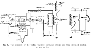 wireless telegraphy and high frequency electricity wireless figure 8