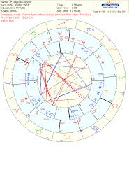 George Clooney Natal Chart George Clooney Amal Alamuddin Soul Mate Astrology Tara