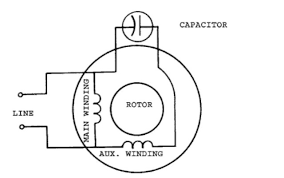 single phase motor wiring schematic 220v single phase motor wiring Electric Motor Wiring Diagram 220 To 110 single phase motor wiring schematic single electric motor 220 to 110 volt wiring diagram