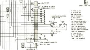 1974 cj5 wiring diagram free download wiring diagrams schematics cj5 wiring diagram your painless wiring job photos page 2 jeepforum with regard your painless wiring job photos page 2 jeepforum with regard to 1974 cj5 wiring diagram