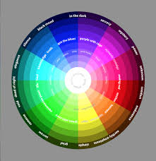Color Wheel With Text Response Beachflipflop