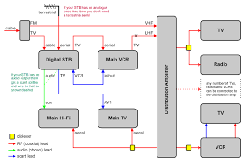 telephone wiring diagram master socket images at the in addition virgin media telephone socket wiring diagram wiring