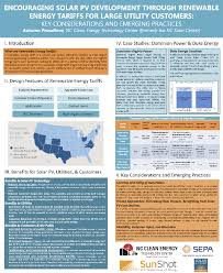 solar power international s educational posters offer a deep dive policy regulation encouraging solar pv development through renewable energy tariffs for large utility customers key considerations and emerging