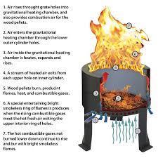 Flame Genie Pellet Fire Pit Fire Pit Steel Fire Pit Fire