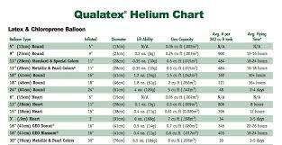 Helium Tank Capacity Chart 3806 Argon Tank Sizes