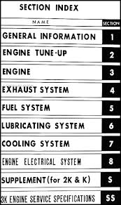 1970-1972 Toyota Corolla 1000, 1100, 1200 3K Engine Manual Original