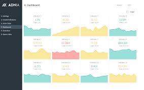 Excel Dashboard Kpi Dashboard Excel Template