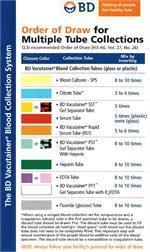 Vacutainer Colours Blog