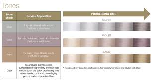 Joico Hair Color Chart Quick Tone Joico